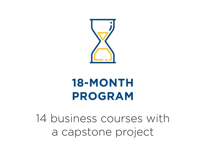18-month Program: 14 business courses with a capstone project.