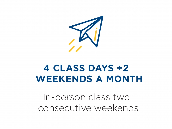 4 class days +2 weekends a month: In-person class two consecutive weekends